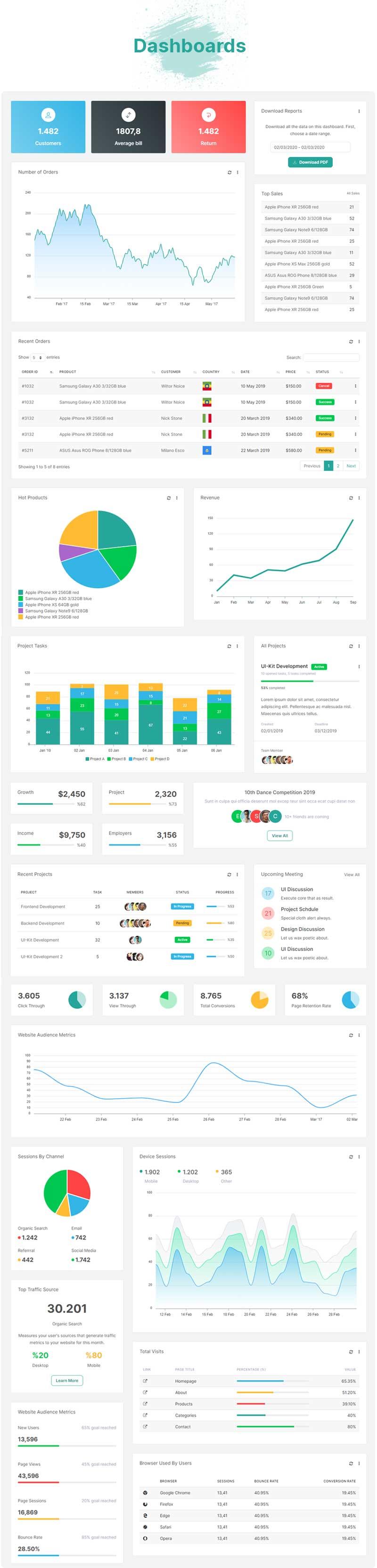 Primex - HTML & Laravel Admin Dashboard Template - 1